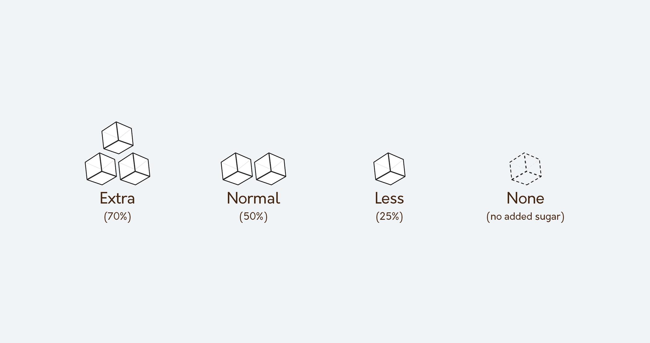 sugar-02